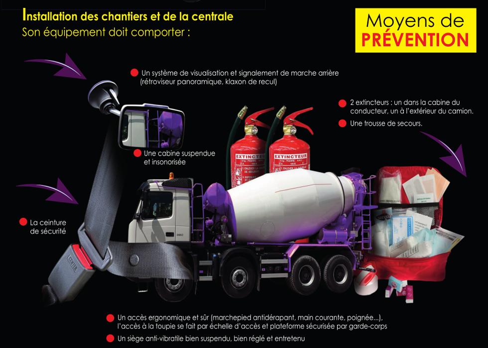 Prévention, maintenance et assurance Camion Béton 0